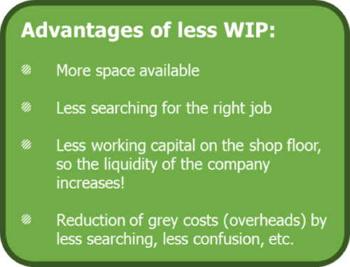 Advantages of less WIP
